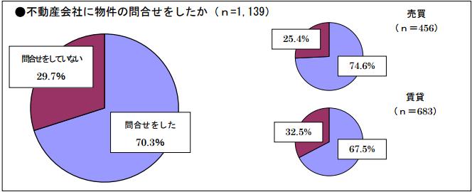 ブログ001_02(不動産)