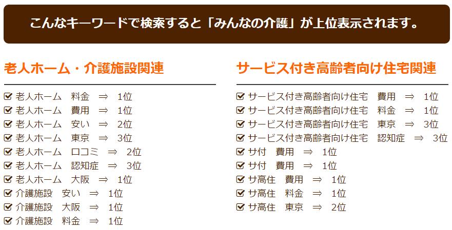 ブログ006_15(介護)