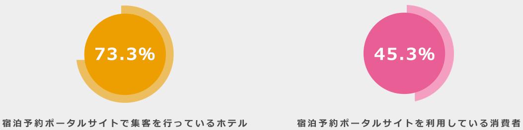 ブログ008_13(旅行)
