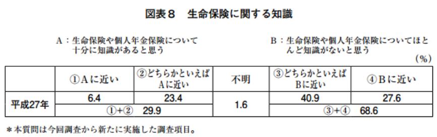 ブログ009_02(保険)
