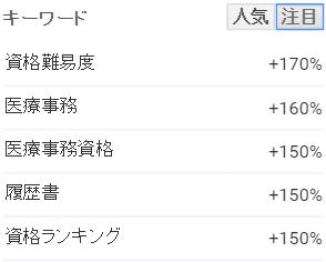 ブログ012_16(習い事)