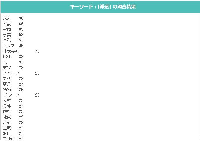 ブログ004_17(派遣)