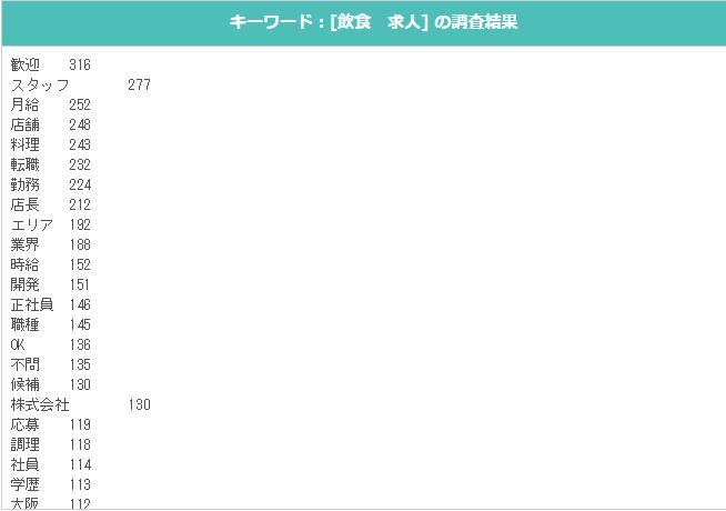 ブログ008_16(飲食)
