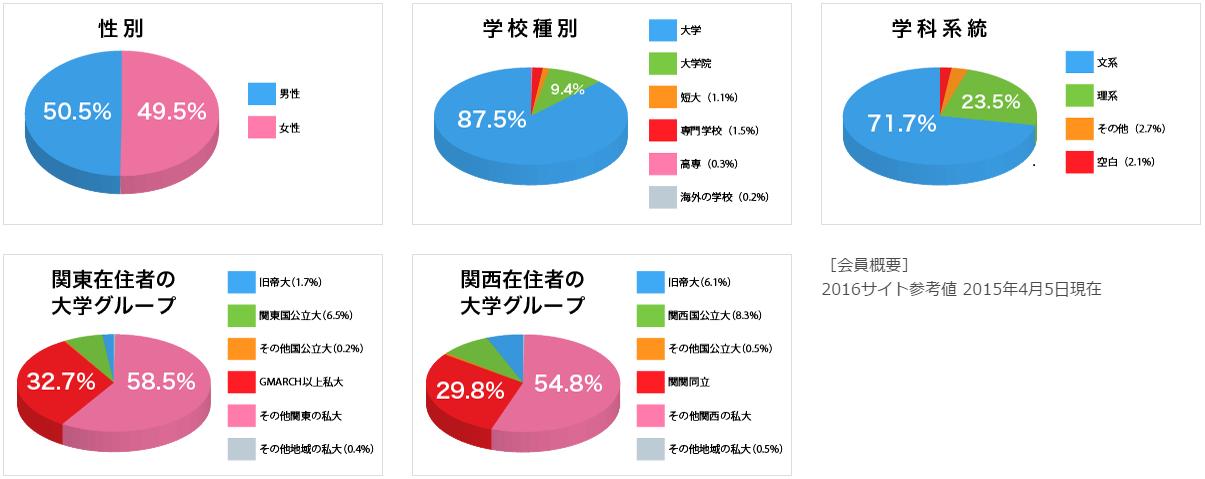 ブログ005_14(新卒)