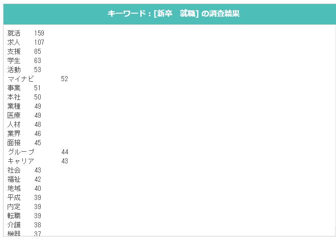 ブログ005_17(新卒)